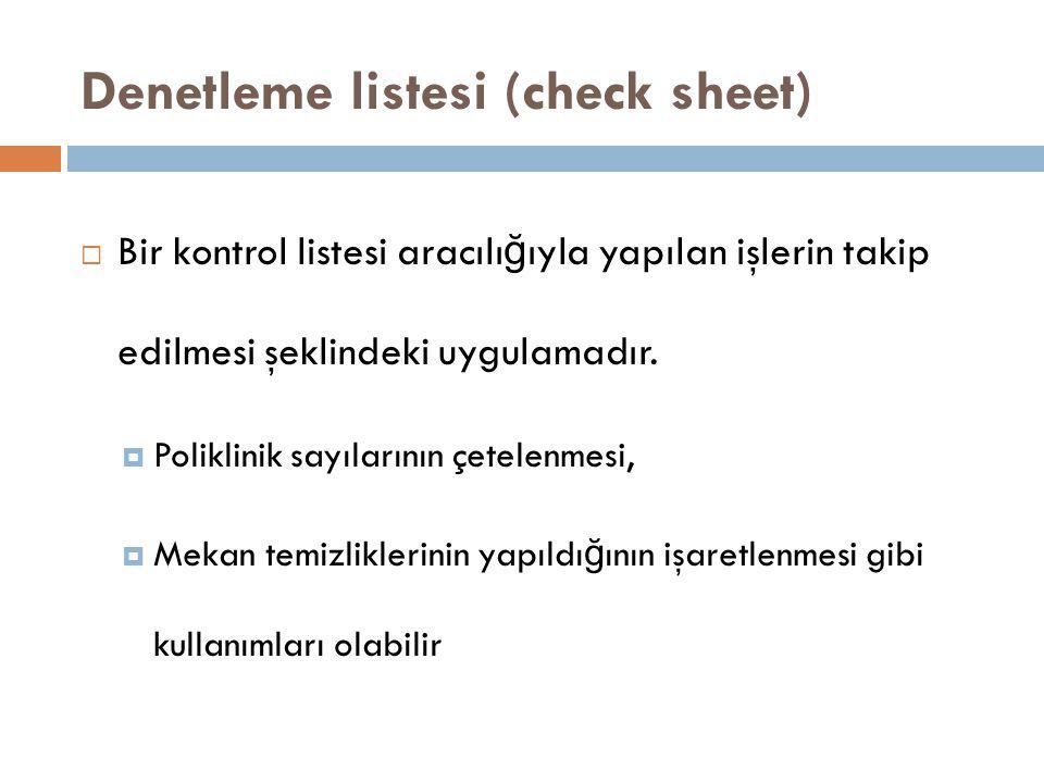Denetleme listesi (check sheet)
