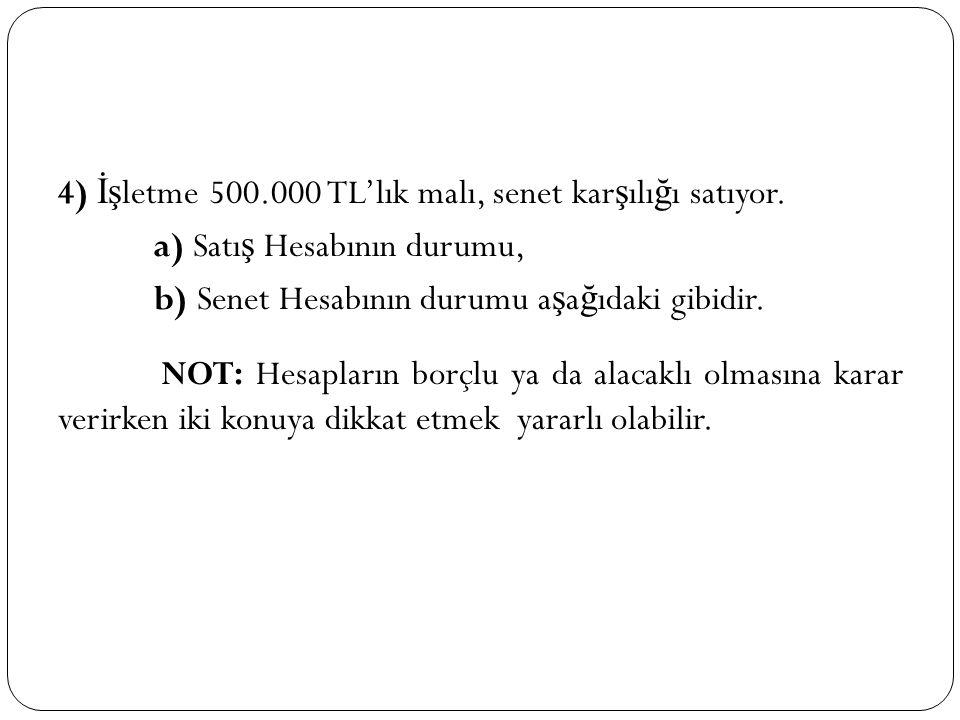4) İşletme 500. 000 TL'lık malı, senet karşılığı satıyor