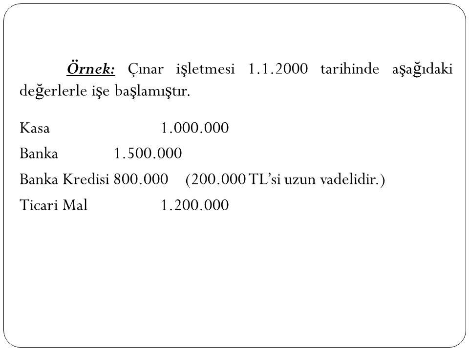 Örnek: Çınar işletmesi 1. 1