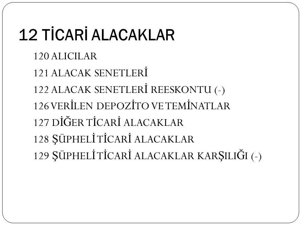 12 TİCARİ ALACAKLAR