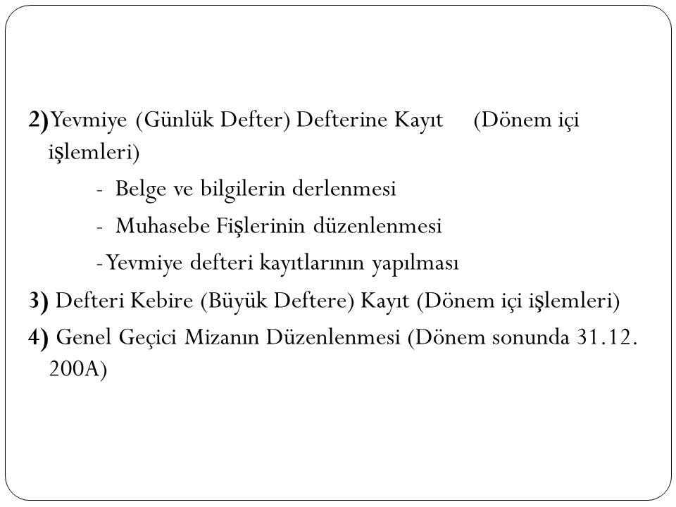 2)Yevmiye (Günlük Defter) Defterine Kayıt (Dönem içi işlemleri) - Belge ve bilgilerin derlenmesi - Muhasebe Fişlerinin düzenlenmesi - Yevmiye defteri kayıtlarının yapılması 3) Defteri Kebire (Büyük Deftere) Kayıt (Dönem içi işlemleri) 4) Genel Geçici Mizanın Düzenlenmesi (Dönem sonunda 31.12.