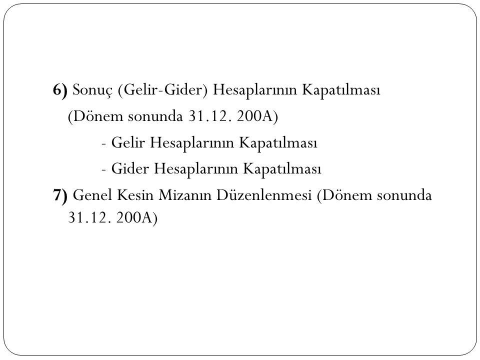 6) Sonuç (Gelir-Gider) Hesaplarının Kapatılması (Dönem sonunda 31. 12