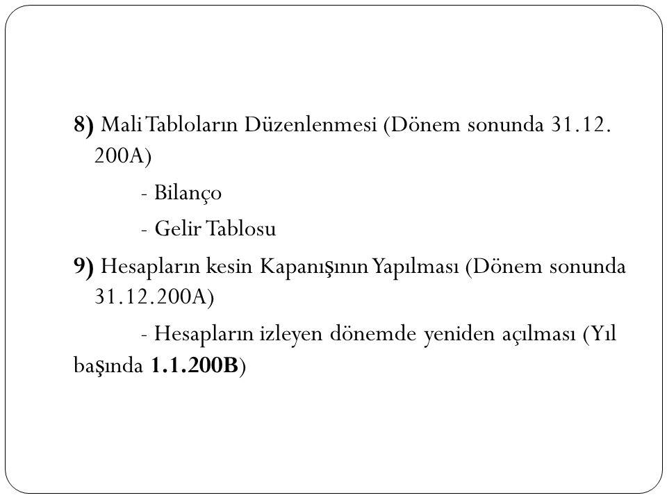 8) Mali Tabloların Düzenlenmesi (Dönem sonunda 31. 12