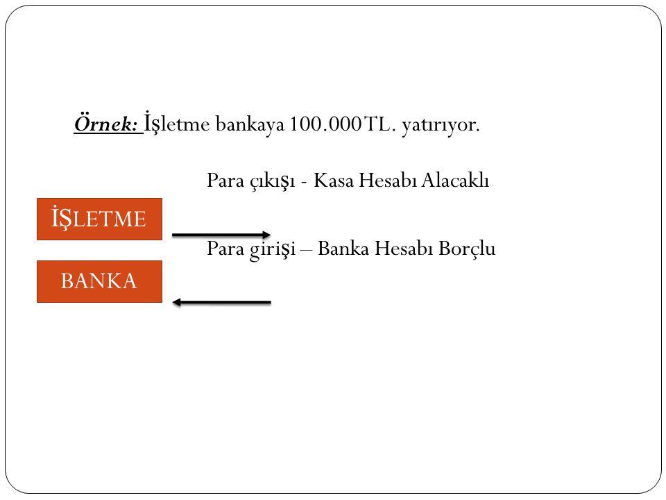 Örnek: İşletme bankaya 100. 000 TL. yatırıyor