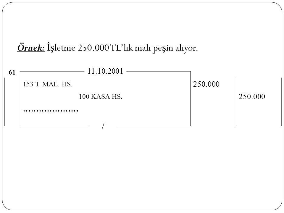 Örnek: İşletme 250.000 TL'lık malı peşin alıyor.