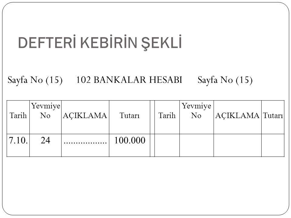 DEFTERİ KEBİRİN ŞEKLİ Sayfa No (15) 102 BANKALAR HESABI Sayfa No (15)