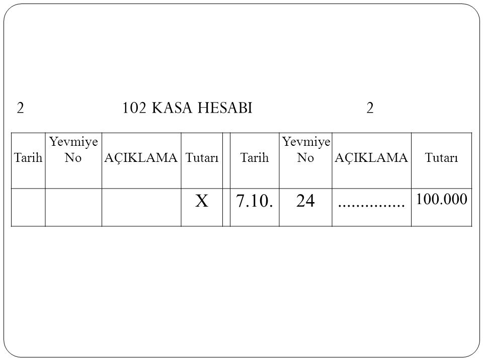 2 102 KASA HESABI 2 X 7.10. 24 ............... 100.000 Tarih Yevmiye