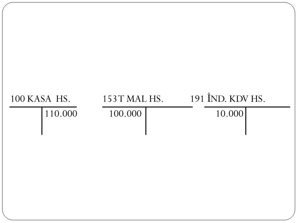 100 KASA HS. 153 T MAL HS. 191 İND. KDV HS. 110.000 100.000 10.000