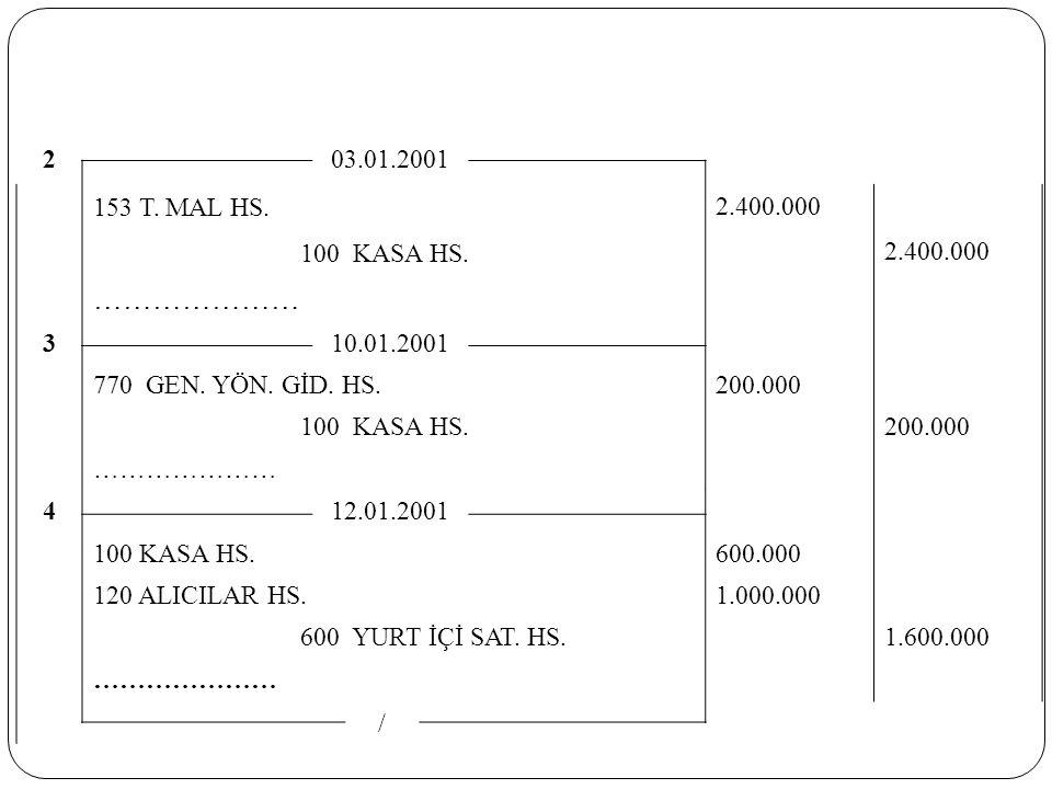 2 03.01.2001. 153 T. MAL HS. 2.400.000. 100 KASA HS. ………………… 3. 10.01.2001. 770 GEN. YÖN. GİD. HS.