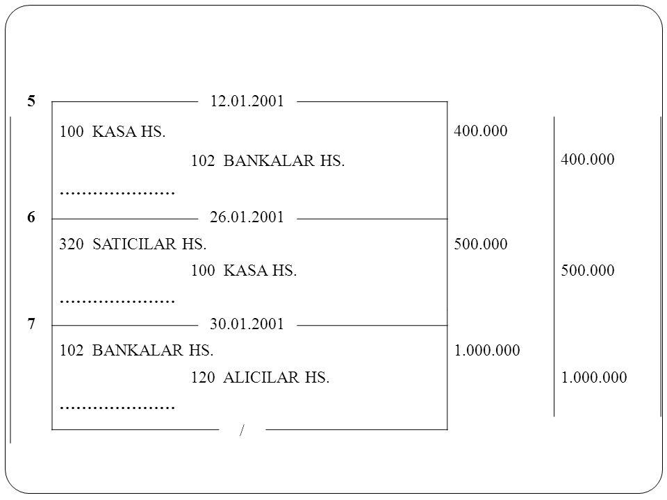 5 12.01.2001. 100 KASA HS. 400.000. 102 BANKALAR HS. ………………… 6. 26.01.2001. 320 SATICILAR HS.