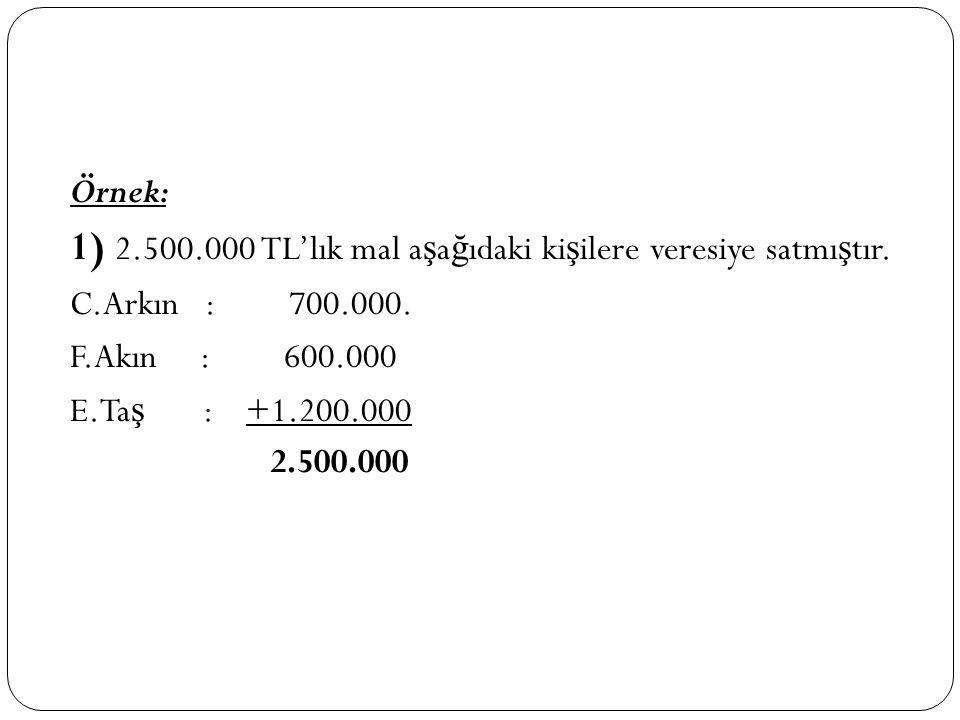 1) 2.500.000 TL'lık mal aşağıdaki kişilere veresiye satmıştır.