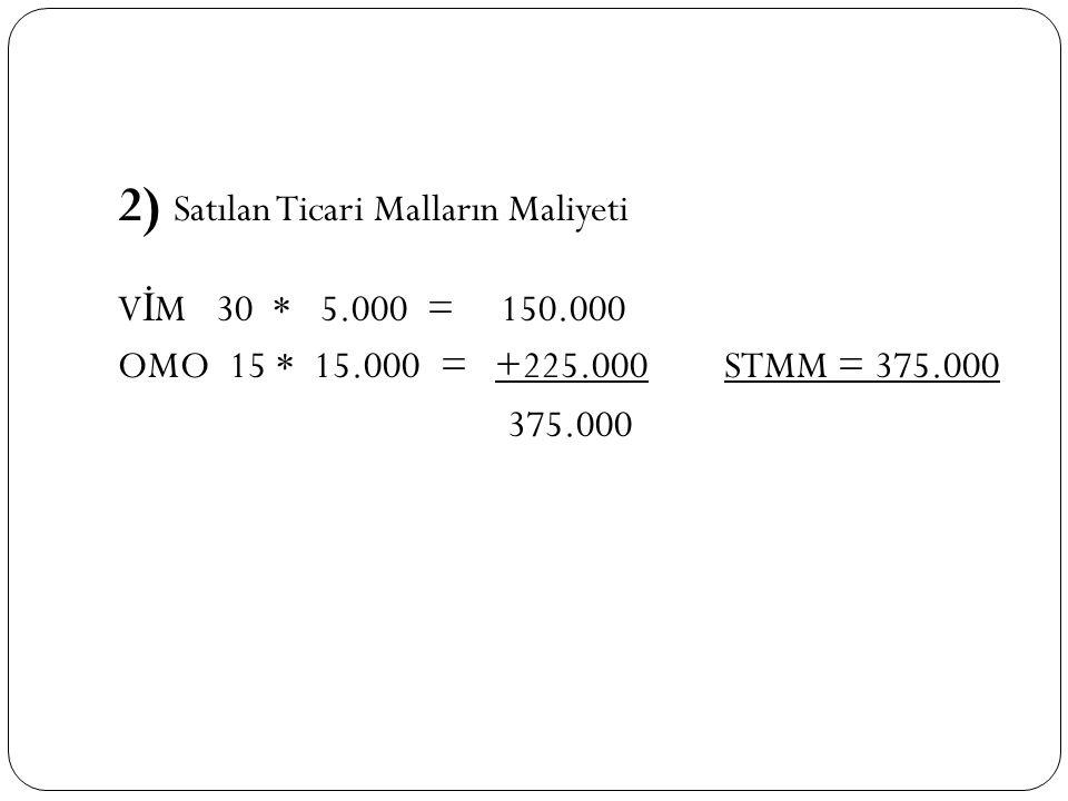 2) Satılan Ticari Malların Maliyeti