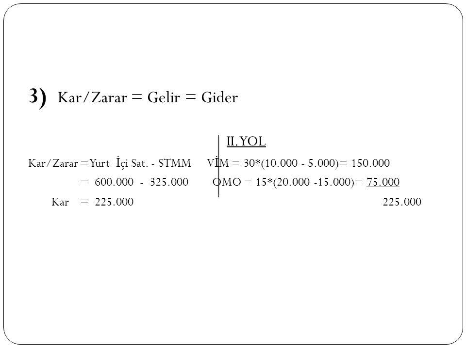 3) Kar/Zarar = Gelir = Gider
