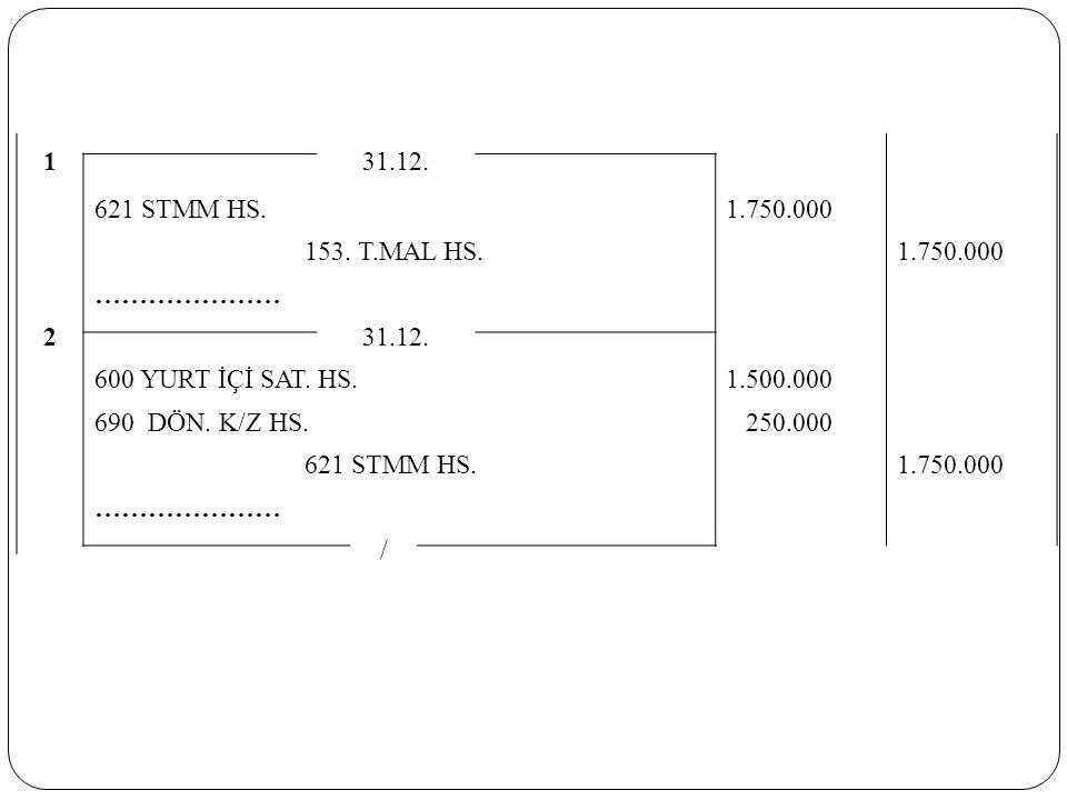 1 31.12. 621 STMM HS. 1.750.000. 153. T.MAL HS. ………………… 2. 600 YURT İÇİ SAT. HS. 1.500.000. 690 DÖN. K/Z HS.