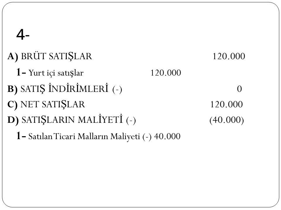 4- 1- Satılan Ticari Malların Maliyeti (-) 40.000