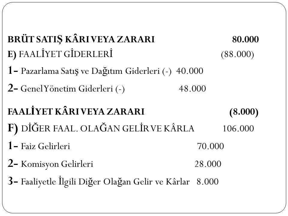 1- Pazarlama Satış ve Dağıtım Giderleri (-) 40.000