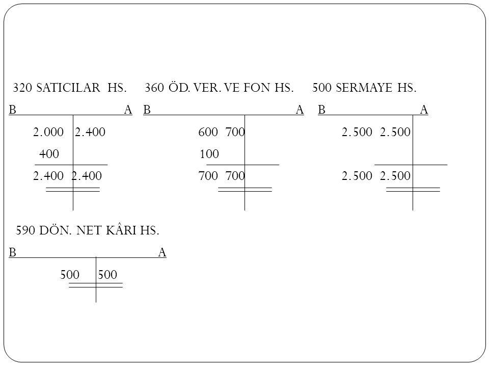 320 SATICILAR HS. 360 ÖD. VER. VE FON HS. 500 SERMAYE HS.