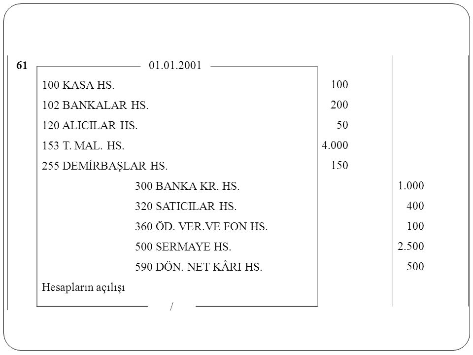61 01.01.2001. 100 KASA HS. 100. 102 BANKALAR HS. 200. 120 ALICILAR HS. 50. 153 T. MAL. HS. 4.000.