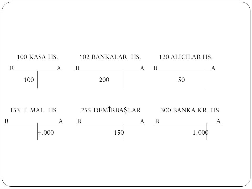 100 KASA HS. 102 BANKALAR HS. 120 ALICILAR HS
