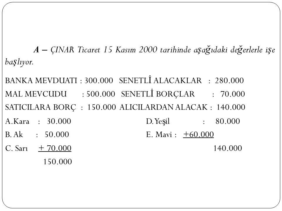 A – ÇINAR Ticaret 15 Kasım 2000 tarihinde aşağıdaki değerlerle işe başlıyor.