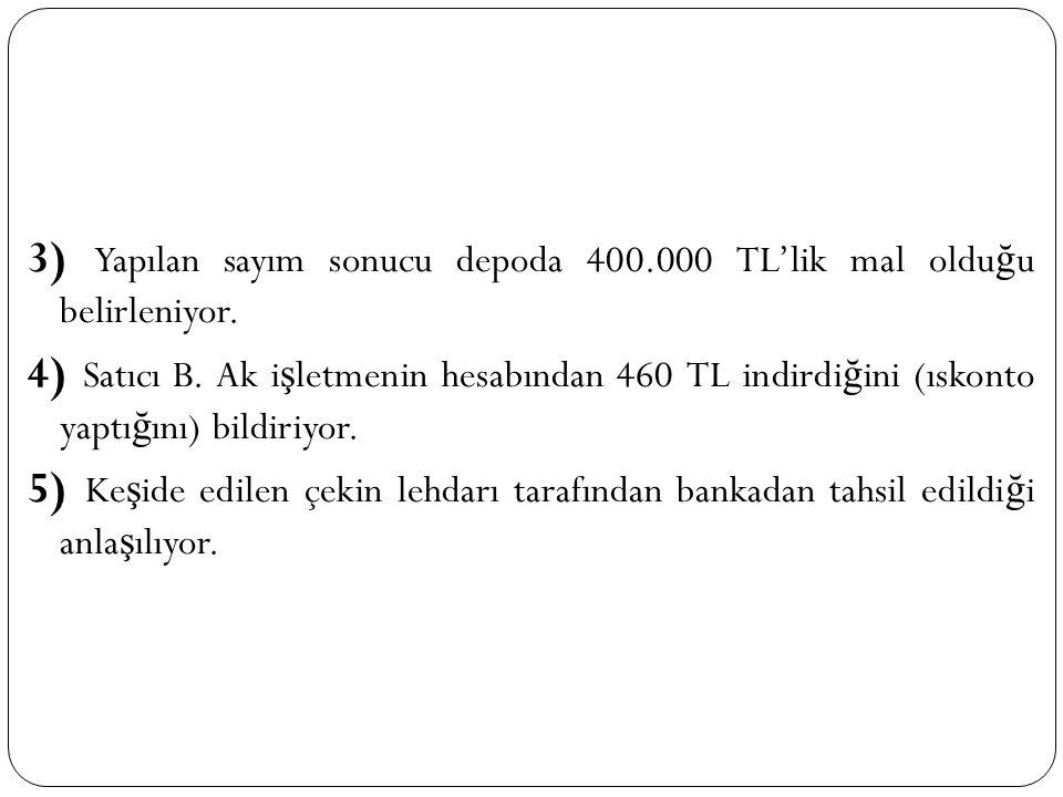 3) Yapılan sayım sonucu depoda 400. 000 TL'lik mal olduğu belirleniyor
