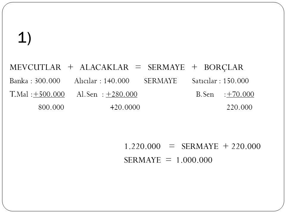 1) MEVCUTLAR + ALACAKLAR = SERMAYE + BORÇLAR