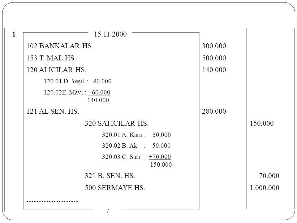 1 15.11.2000. 102 BANKALAR HS. 300.000. 153 T. MAL HS. 500.000. 120 ALICILAR HS. 140.000. 120.01 D. Yeşil : 80.000.
