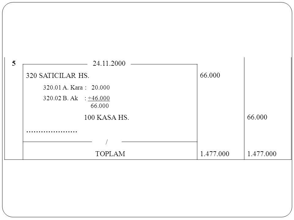 5 24.11.2000 320 SATICILAR HS. 66.000 100 KASA HS. ………………… / TOPLAM