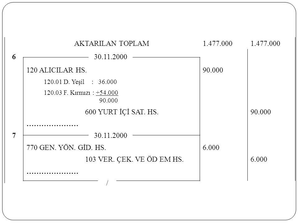 AKTARILAN TOPLAM 1.477.000 6 30.11.2000 120 ALICILAR HS. 90.000