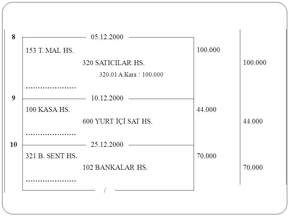 8 05.12.2000 153 T. MAL HS. 100.000 320 SATICILAR HS. ………………… 9