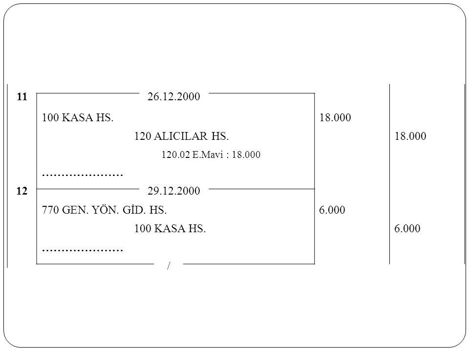 11 26.12.2000 100 KASA HS. 18.000 120 ALICILAR HS. ………………… 12