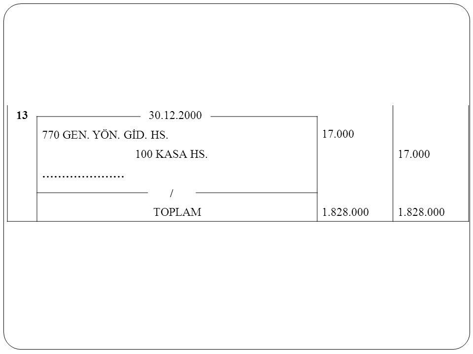 13 30.12.2000 770 GEN. YÖN. GİD. HS. 17.000 100 KASA HS. ………………… / TOPLAM 1.828.000