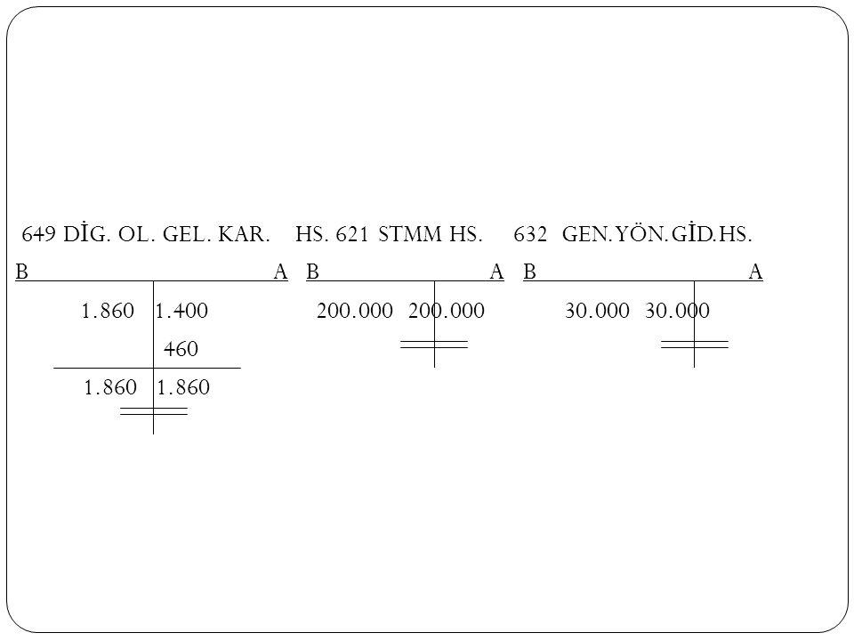649 DİG. OL. GEL. KAR. HS. 621 STMM HS. 632 GEN. YÖN. GİD. HS
