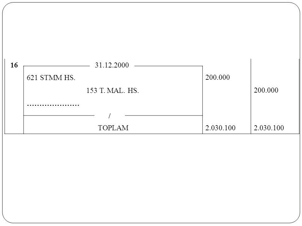16 31.12.2000 621 STMM HS. 200.000 153 T. MAL. HS. ………………… / TOPLAM 2.030.100