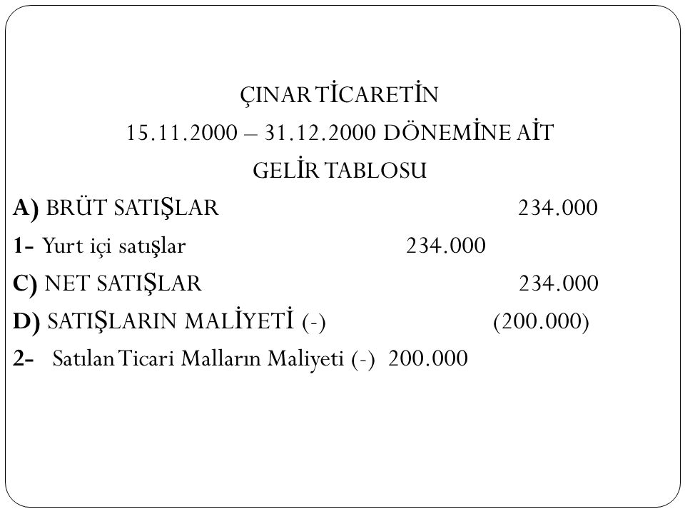 ÇINAR TİCARETİN 15.11.2000 – 31.12.2000 DÖNEMİNE AİT GELİR TABLOSU A) BRÜT SATIŞLAR 234.000 1- Yurt içi satışlar 234.000 C) NET SATIŞLAR 234.000 D) SATIŞLARIN MALİYETİ (-) (200.000) 2- Satılan Ticari Malların Maliyeti (-) 200.000