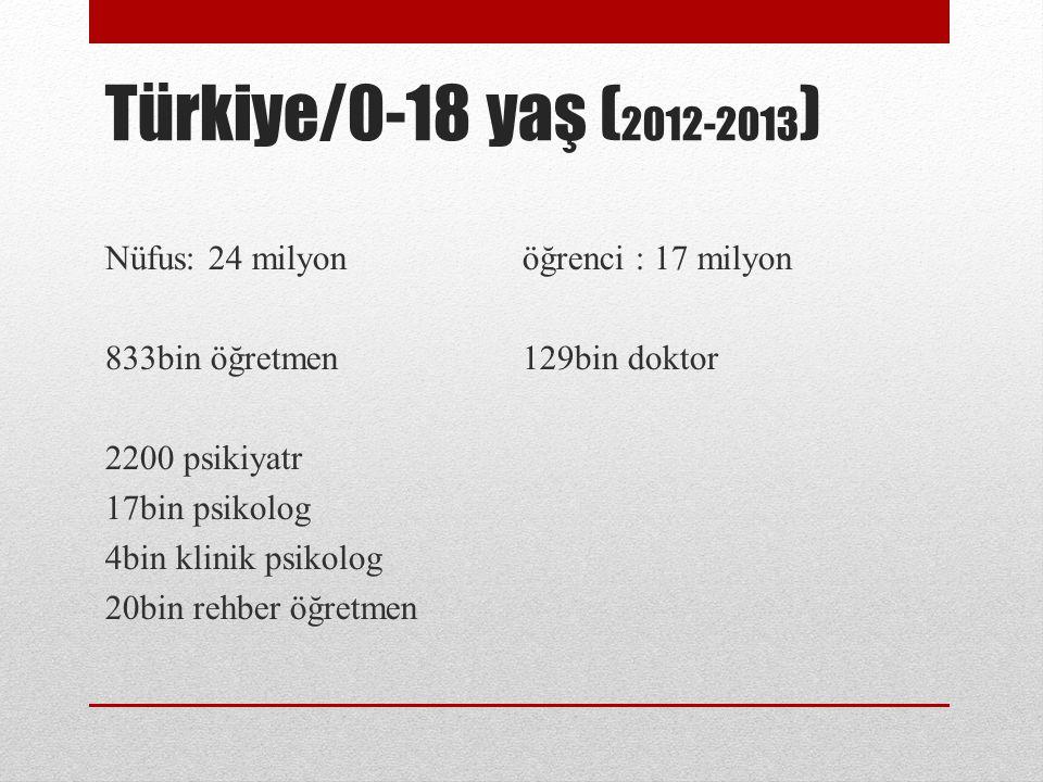 Türkiye/0-18 yaş (2012-2013)