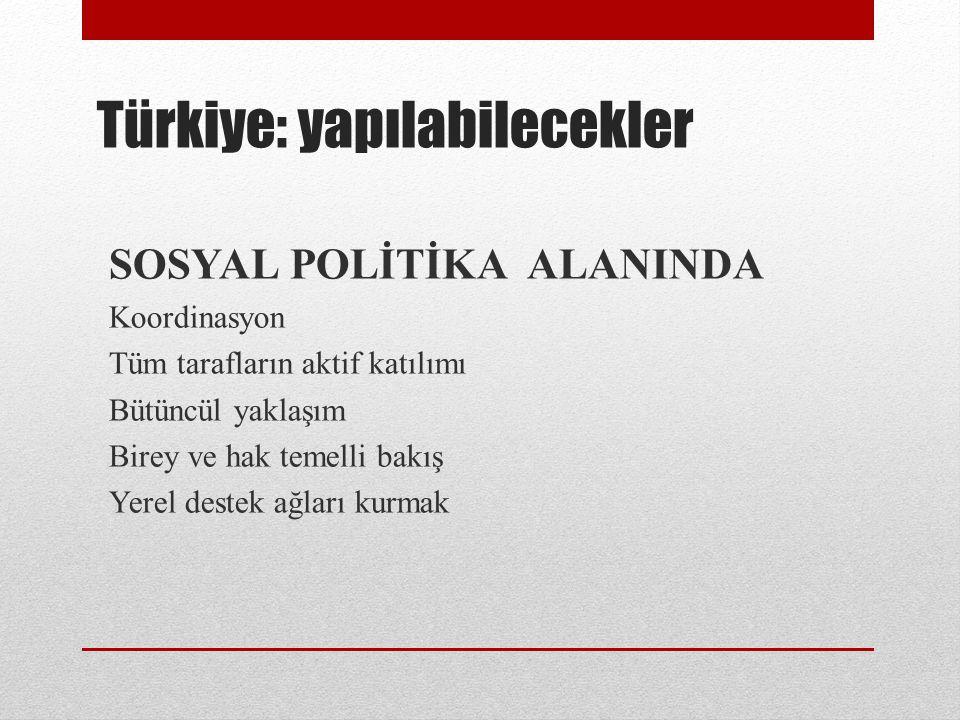 Türkiye: yapılabilecekler