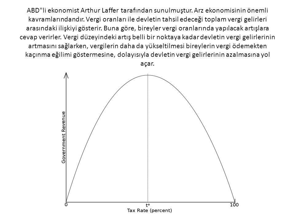 ABD li ekonomist Arthur Laffer tarafından sunulmuştur