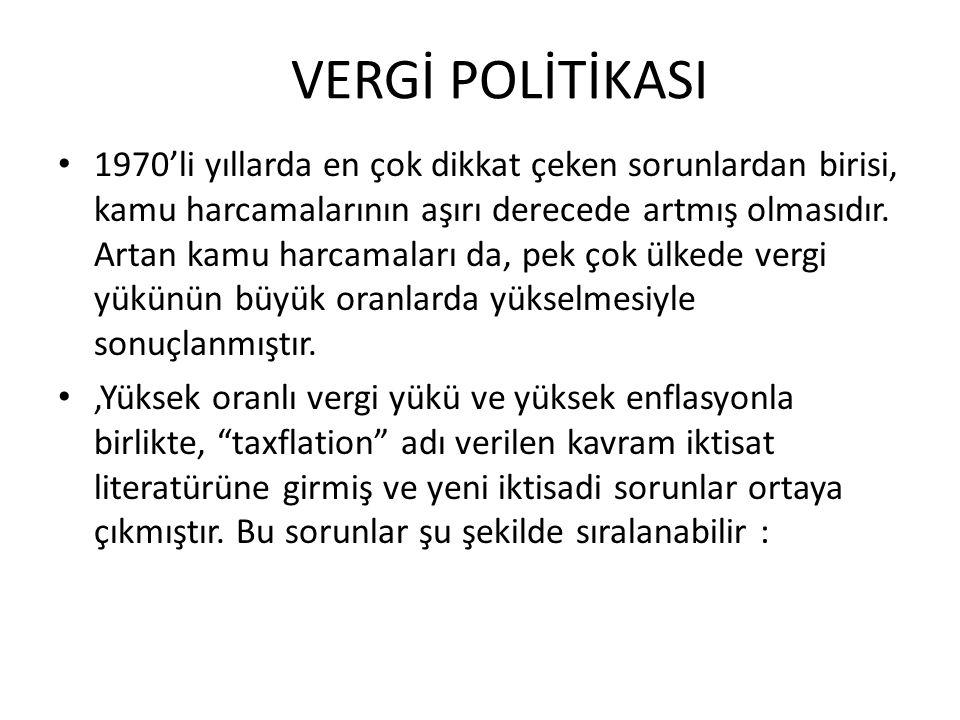 VERGİ POLİTİKASI