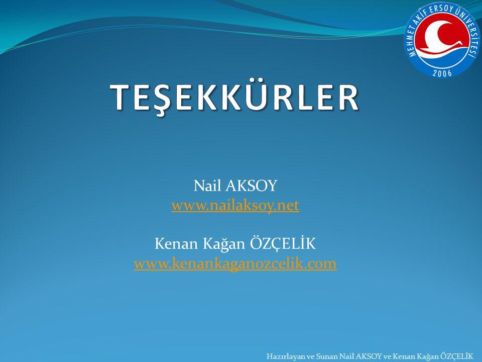 TEŞEKKÜRLER Nail AKSOY www.nailaksoy.net Kenan Kağan ÖZÇELİK