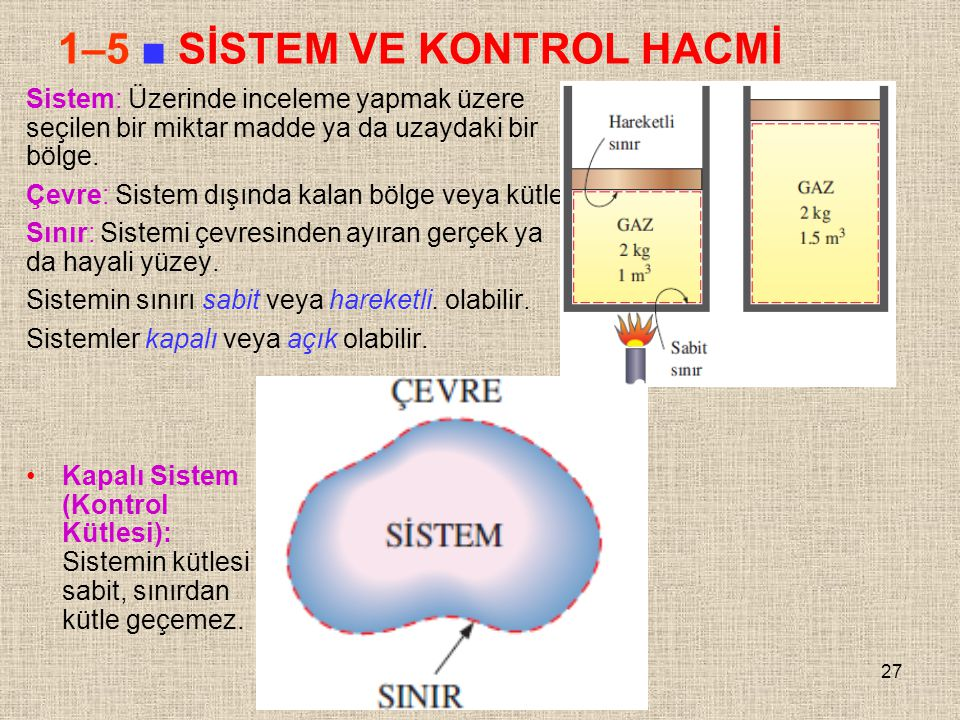 1–5 ■ SİSTEM VE KONTROL HACMİ