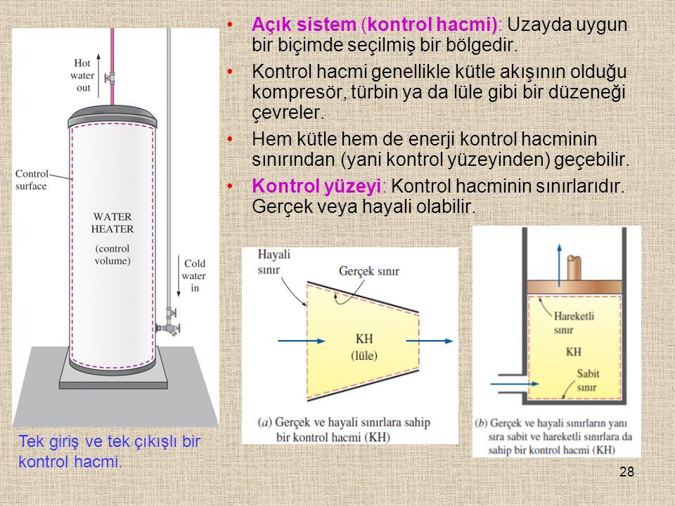 Açık sistem (kontrol hacmi): Uzayda uygun bir biçimde seçilmiş bir bölgedir.
