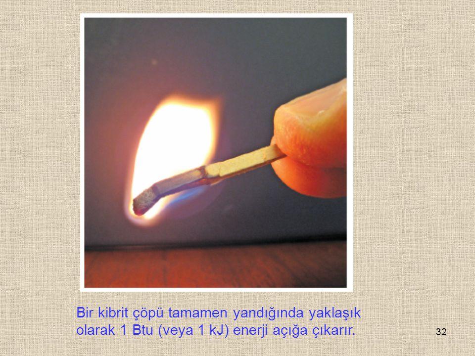 Bir kibrit çöpü tamamen yandığında yaklaşık olarak 1 Btu (veya 1 kJ) enerji açığa çıkarır.