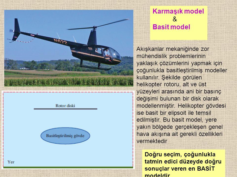 Karmaşık model & Basit model