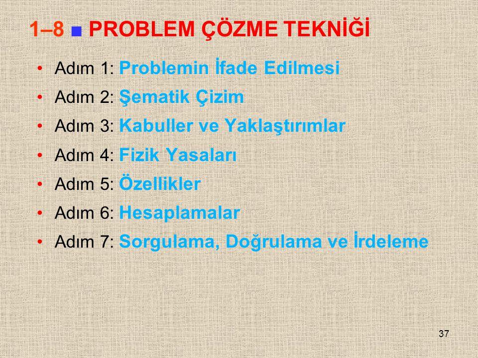 1–8 ■ PROBLEM ÇÖZME TEKNİĞİ