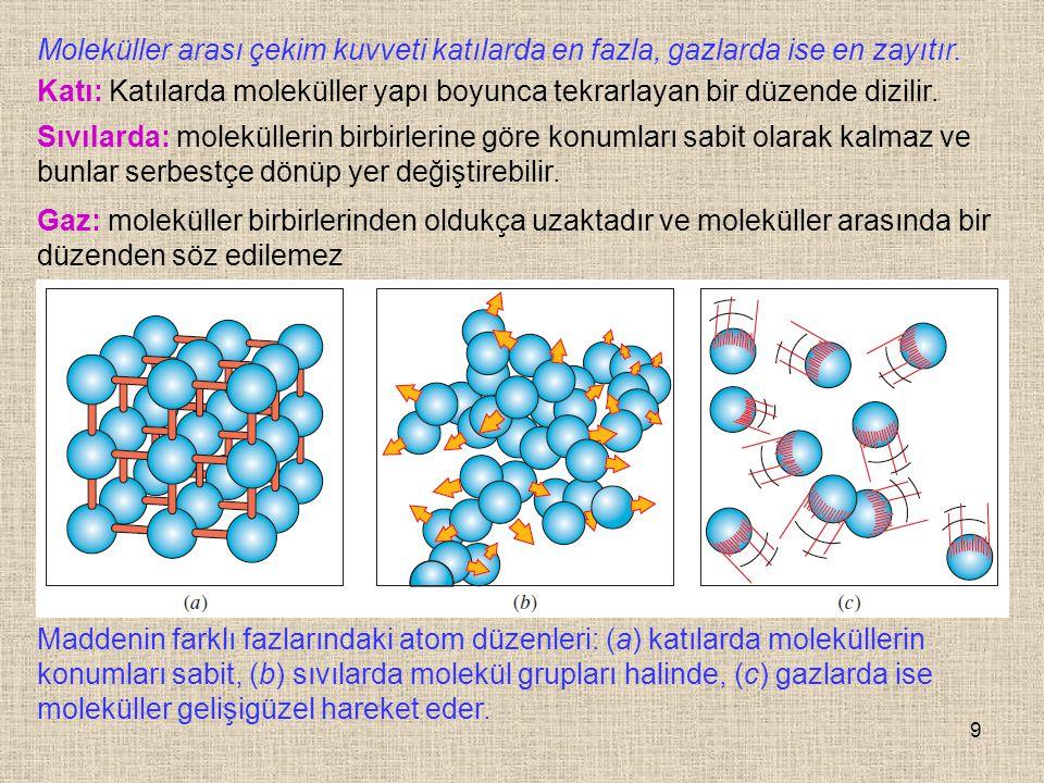 Moleküller arası çekim kuvveti katılarda en fazla, gazlarda ise en zayıtır.