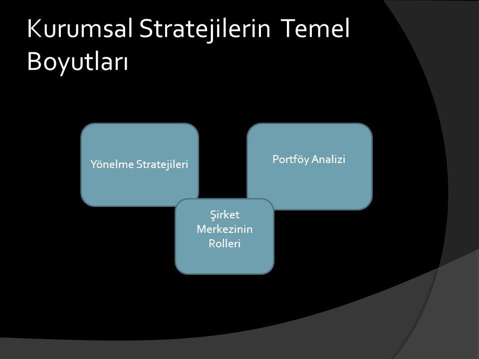 Kurumsal Stratejilerin Temel Boyutları