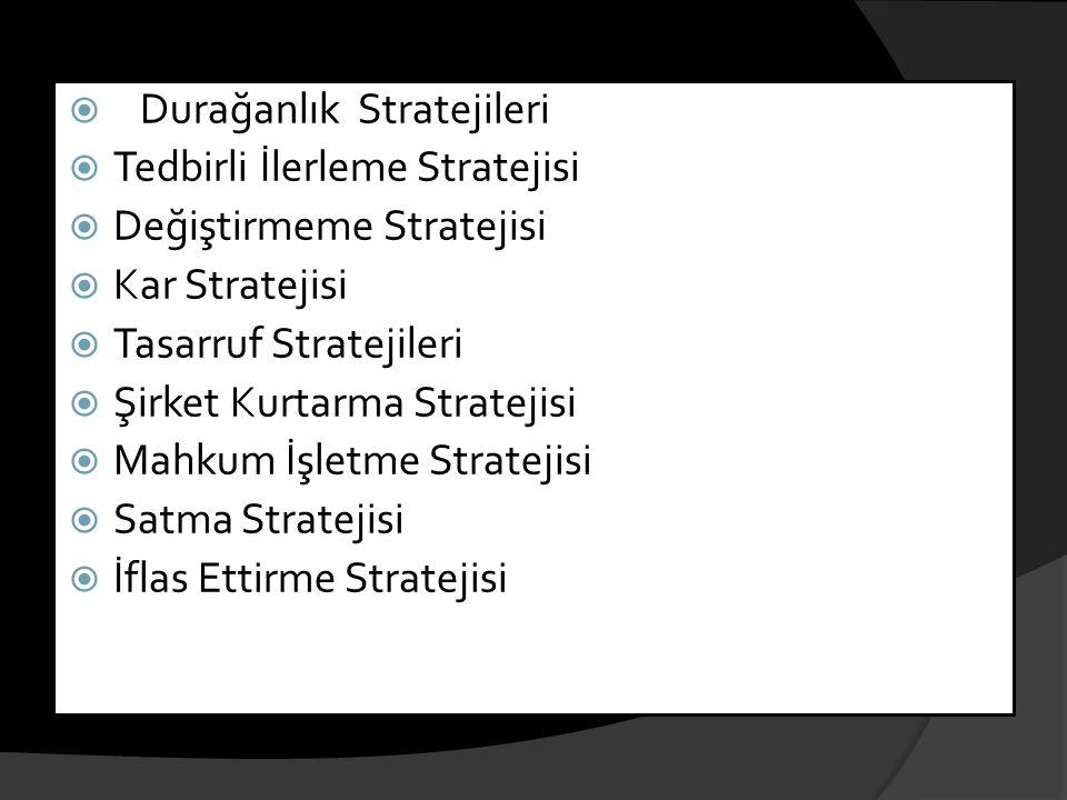 Durağanlık Stratejileri