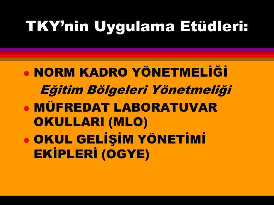 TKY'nin Uygulama Etüdleri: