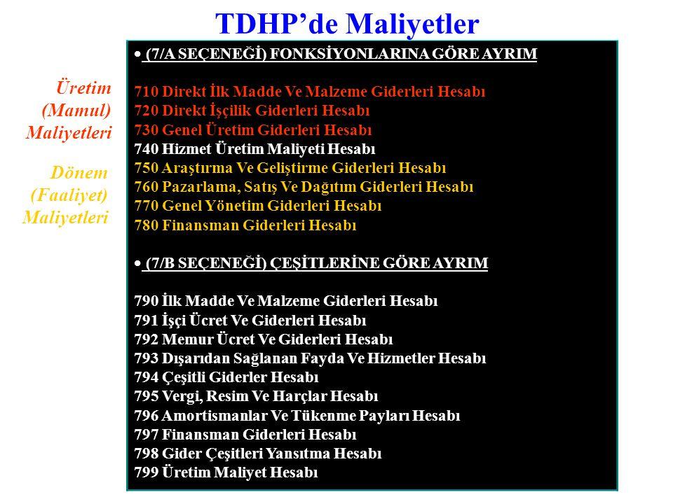 TDHP'de Maliyetler Üretim (Mamul) Maliyetleri
